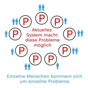 Heute viele gesellschaftliche Probleme.